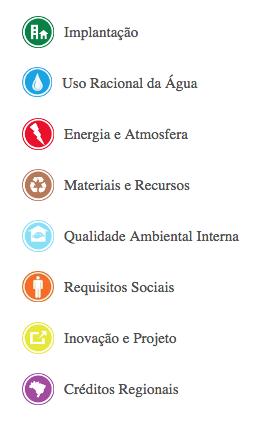 requisitos-gbc-brasil-casa